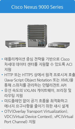 Cisco Nexus 9000 Series