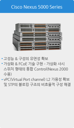 Cisco Nexus 5000 Series
