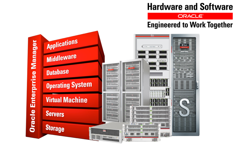 ORACLE HARDWARE AND SOFTWARE