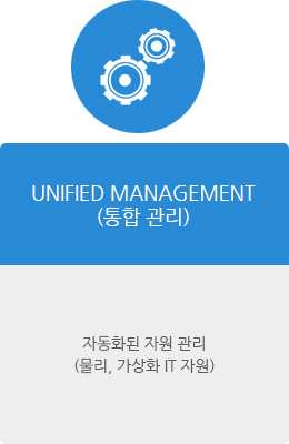 UNIFIED MANAGEMENT(통합 관리)