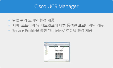 Cisco UCS Manager