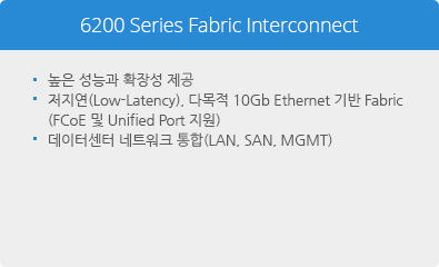 6200 Series Fabric Interconnect
